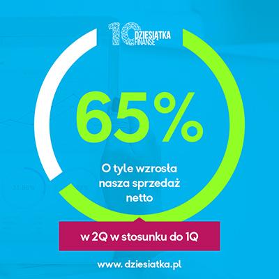 10tka_wyniki