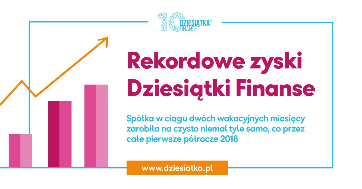 mk_dziesiatka_rekordowe_zyski-v3